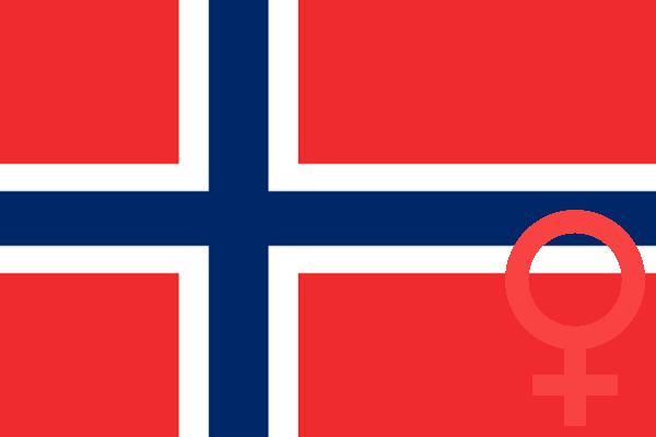 Nombres de Mujer en Noruego