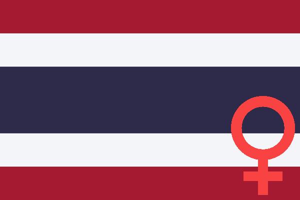 Nombres de Mujer en Tailandés